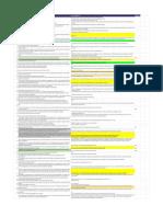 Query Sheet 2015-2017.Xlsx