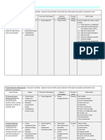 PMP Preparation Worksheet