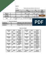 tabla cationes y aniones.docx