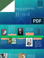 Historia de la genética.pdf