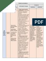 Cuadro comparativo TEORIAS DEL DESARROLLO.docx