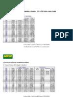 Estatisticas_2009 Carvao Mineral Brasileiro