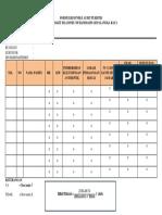 Formulir Bundle Audit Ivl
