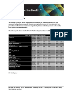 DieselLimits.pdf