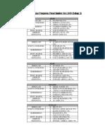 Jadual Bertugas Pengawas Pusat Sumber Sesi 2019