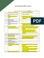 Review Perbaikan PPK Anestesi.docx