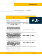 ESQ-mayorias especiales en la CE.pdf