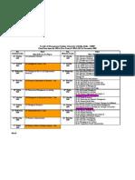 Final Datesheet