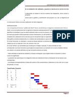 Teoria UD4 Diagrama de Gantt