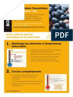 Boletin 02 Salud - Enfermedades Trasmitida por Alimentos ETA Feb. 19.pdf