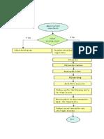 supply chain graphs.docx
