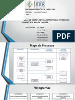 Diseño de Procesos para Ingreso de Maestrantes MBA