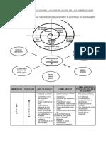 CNEB_Cartel de Competencias y Capacidades