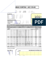 Hoja de excel para el calculo de columnas cortas aci.xls