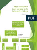 Mapa Conceptual Agencia de Calidad en La Educacion Chilena
