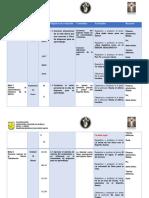 Planificacion 1 Medio Religión Evangélica Set y Oct
