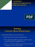 4 Primary Brand Elements