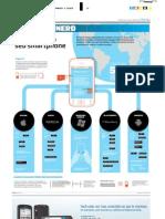 Como zerar o seu smartphone