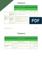 Temario Instituciones FOREMPLEX 1