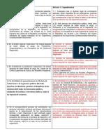 Articulo 11 y Sus Modificatorias