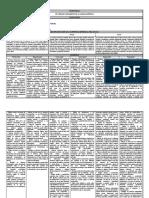 MATRIZ DE COMPETENCIAS Y DESEMPEÑOS III-IV- V CICLO (2).docx