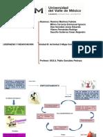 Mapa Conceptual Liderazgo y Negociacion (1)