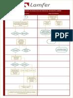 Flujogramas Selección(v2)