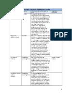 Descripción _FICHERO 1, 2 y 3