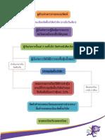 intro step BS.pdf