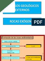 Tema6_procesos_geologicos