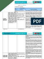 Competencias, Capacidades, Desempeños y Estándares de Aprendizaje de Comunicación_2º CN