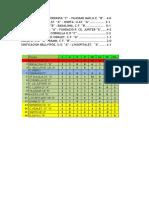 Resultats i Clasi j3 Cadet c
