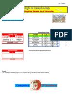Resultados da 7ª Jornada da Taça de Honra da 2ª Divisão Distrital da AF Beja em Futebol