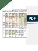 ScheduleWP1E5v3