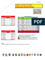 Resultados da 4ª Jornada do Campeonato Distrital da AF Beja em Futebol