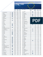 TruffleEurope-2015-v9classement éditeurs logiciels