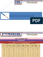 Technical Specifications Force Cables