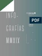 Infografía 'Demografía empresarial do sector TIC en Galiza'