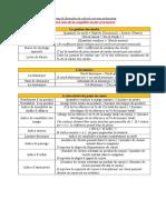 fiches-formules.doc