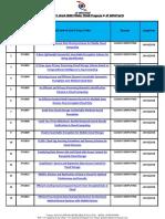 IEEEE 2018 Java Projects List.pdf