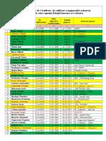 Lista ARFC.doc