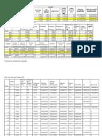 Tabel Ammonium Dan Data....