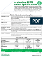 P&T Products Guide to Understanding ASTM Specs
