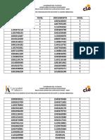 Resultados Actualizados Clasificación 2019-I- Inglés