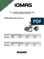 Bw211d-40 Technical Specs