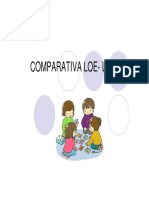 Comparativa Loe Lomce