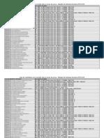 Lista-de-locais-de-prova-por-nome-PVS-2019.pdf