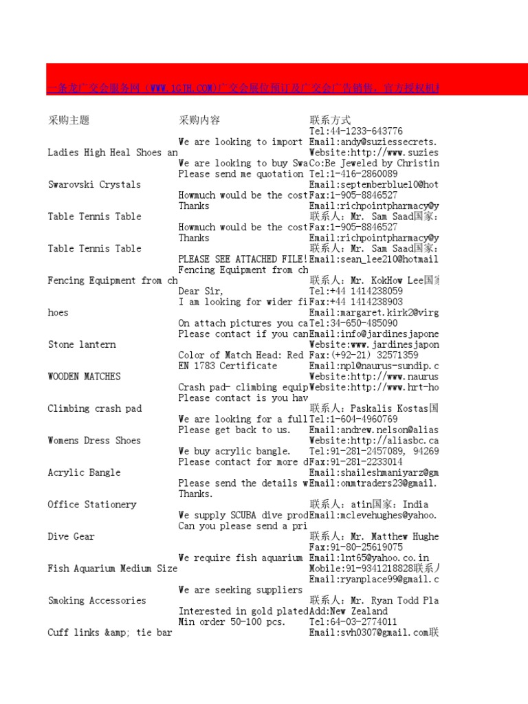 da32d8c52d 最新2012广交会轻工工艺类采购商名录.xls