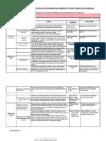 Modelo de Informe Tecnico Pedagógico Ie Okk