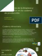 Capacitación Importancia de La LyD en La Cadena de Producción